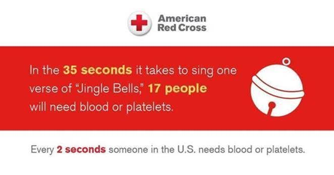 Blood Drive Dec17